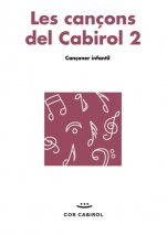 Les cançons del Cabirol 2-Cor Cabirol-Scores Elementary